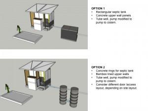the design prototypes